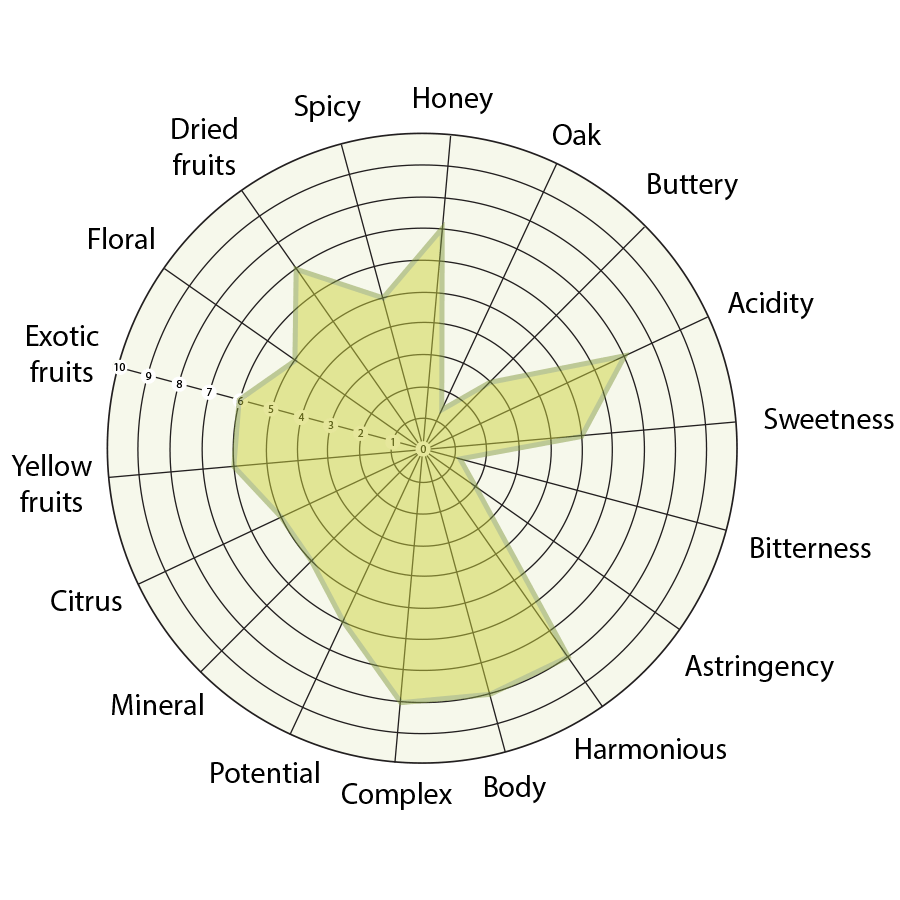 diagramma-triluna